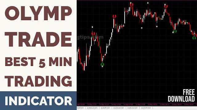 Best-5-Min-Trading-Indicator