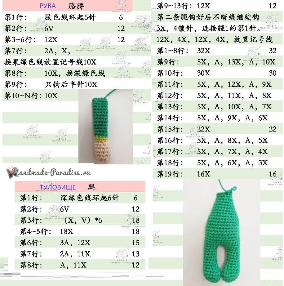 Куколка «Подсолнух» крючком. Описание вязания (1)