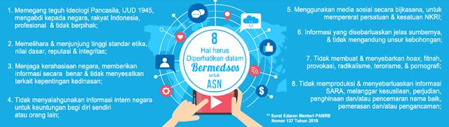 Etika ASN Dalam Menggunakan Sosial Media