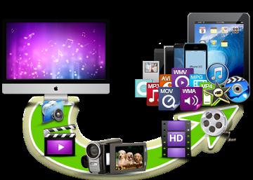 أفضل 3 برامج لتحويل فيديهات اليوتيوب و الاغاني الى mp3 او mp4 و اكثر