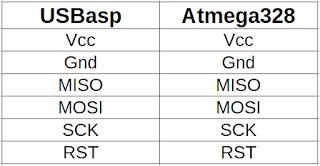 Koneksi USBasp atmega328 schematics