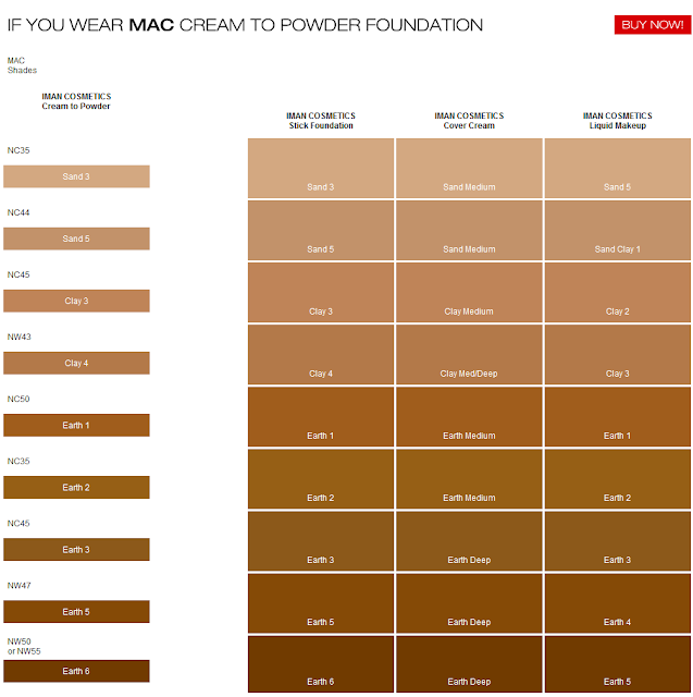 Color Chart Products Dermablend