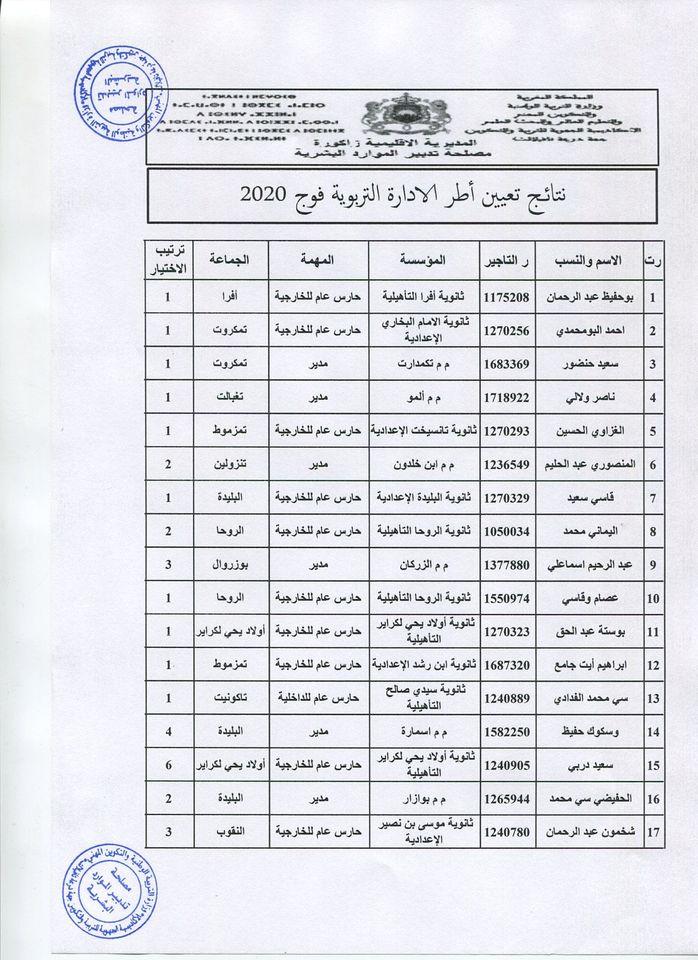المديرية الاقليمية لزاكورة: نتائج تعيين اطر الادارة التربوية فوج 2020