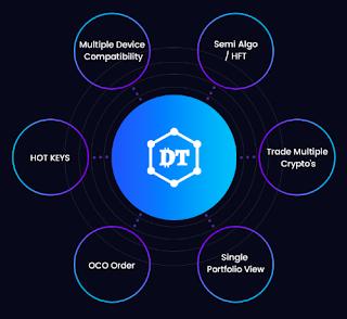 Digital ticks komoditi pertama pertukaran crypto cryptocurrency multisig adalah bentuk teknologi yang digunakan untuk menambah lapisan keamanan tambahan untuk transaksi cryptocurrency dana dapat ditarik melalui dompet ccuart Gallery