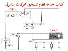 كتاب خدمة نظام تسخين محركات الديزل pdf