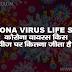 Corona virus life span, Corona virus किस चीज पर जीता कितना है