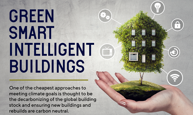 Green buildings: An approach to reduce global warming