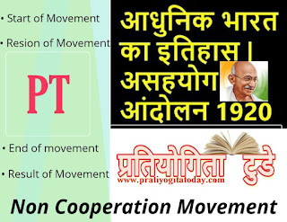 असहयोग आंदोलन : शुरुआत कब हुई और कारण और परिणाम क्या रहे, non cooperation movement in hindi
