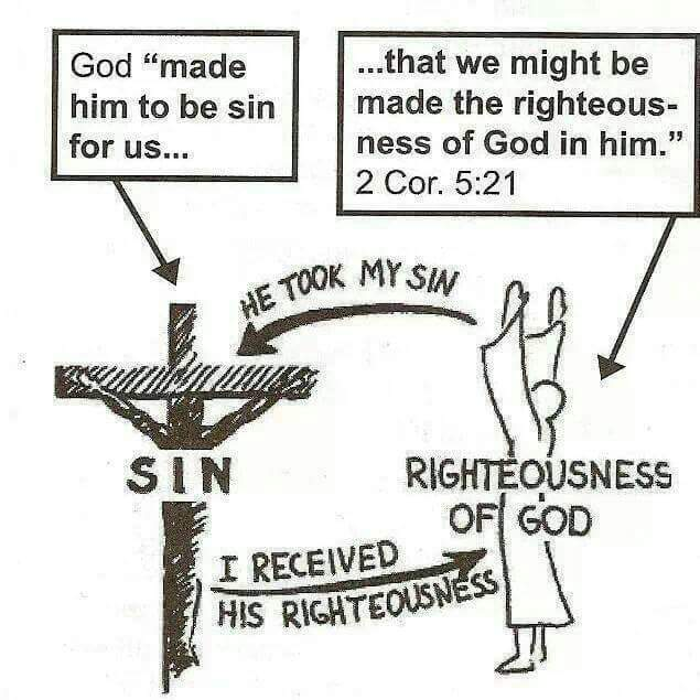 By the Old Testament Law we have sinned, and the punishment for sin is death.