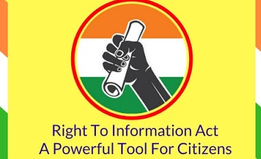 Right to Information Act Sample Petition Draft simulation via pictoral view, RTI Act 2005 application Draft Sample