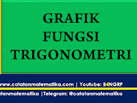 Bank Soal: Grafik Fungsi Trigonometri dan Pembahasan