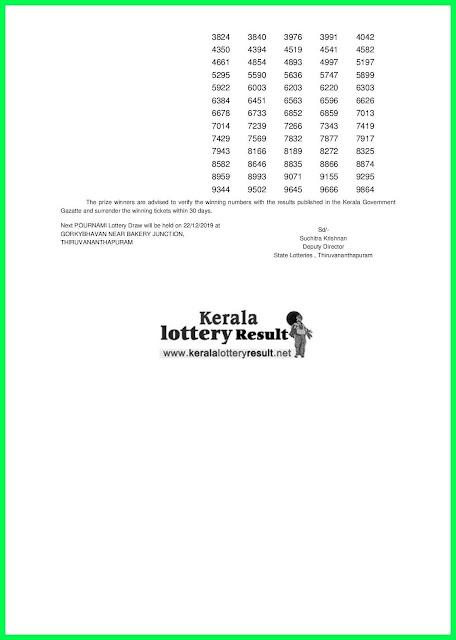 Kerala Lottery Result 15-12-2019 Pournami RN-422 (keralalotteryresult.net)-page--