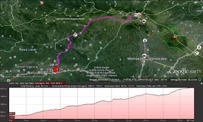 Peta rute jalur jalan alternatif ke Dieng via Karangkobar.