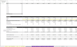 flat fee lending pro forma 6