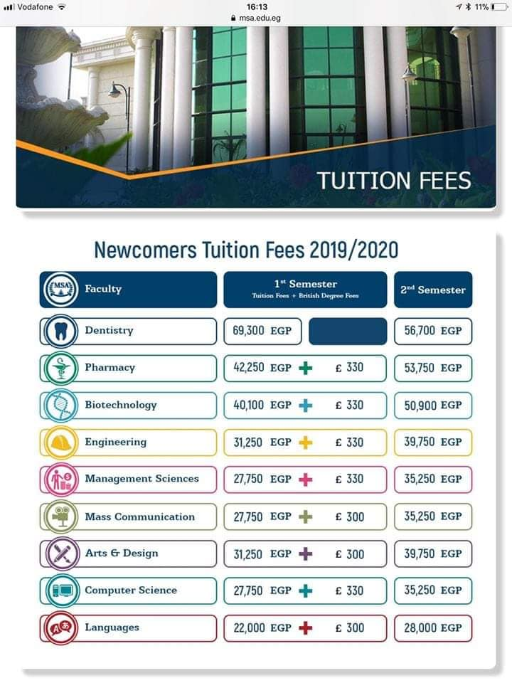 أسعار صيدلة في الجامعات الخاصة للعام الدراسي الجديد ٢٠١٩ /٢٠٢٠ 0%2B%25281%2529
