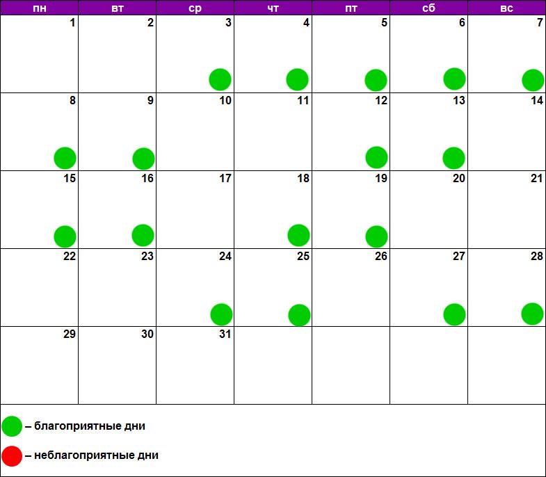 Начало Диет По Лунному Календарю. Лунная диета, или пост 1-2 раза в месяц: какие дни в 2020 будут благоприятными для похудения