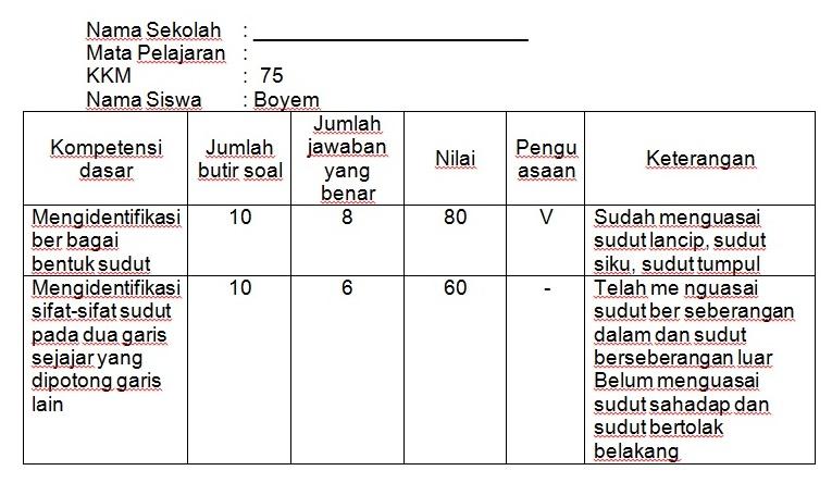 Contoh Format Analisis Pencapaian Kompetensi Siswa SD CONTOH FORMAT ANALISIS PENCAPAIAN KOMPETENSI SISWA SD SMP SMA SMK