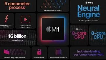 3 nouveaux Mac M1 MacBook Air, MacBook Pro 13 pouces et Mac Mini