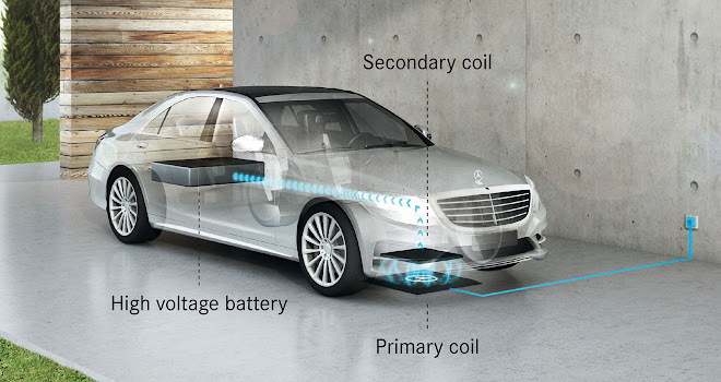 Wireless charging of the Mercedes S500e