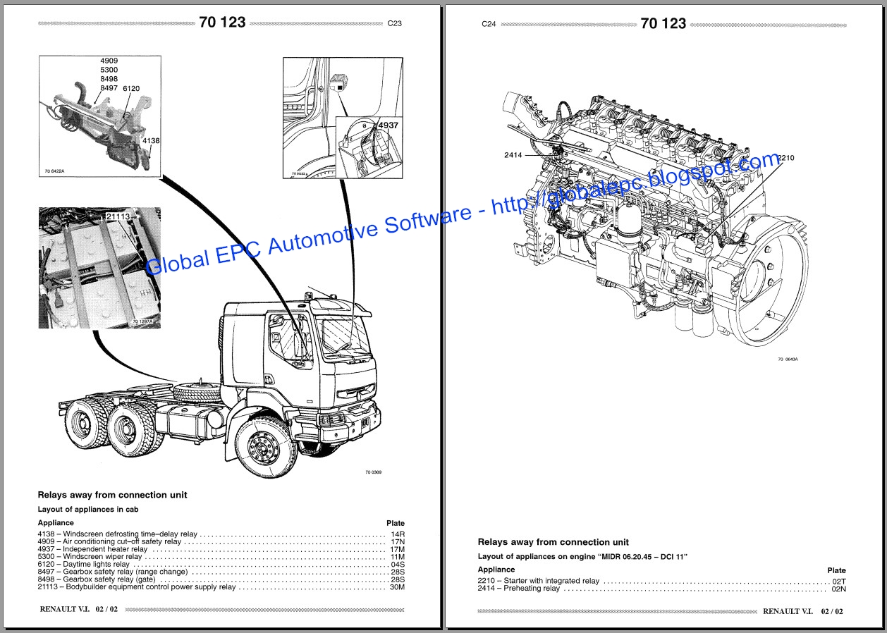 global epc automotive software renault kerax workshop service manuals and wiring diagrams [ 1258 x 898 Pixel ]