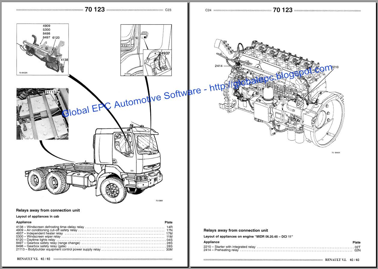 GLOBAL EPC AUTOMOTIVE SOFTWARE: RENAULT KERAX WORKSHOP