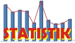 Seri Belajar Statistik: memahami uji signifikansi dengan p-value