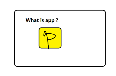 Are you looking for App definition . What is App Definition in English . App Definition is electronic image and after clicking to it some feature are comes . Helps to understand .