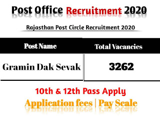 Rajasthan Gramin Dak sevak Recruitment 2020 Apply Online