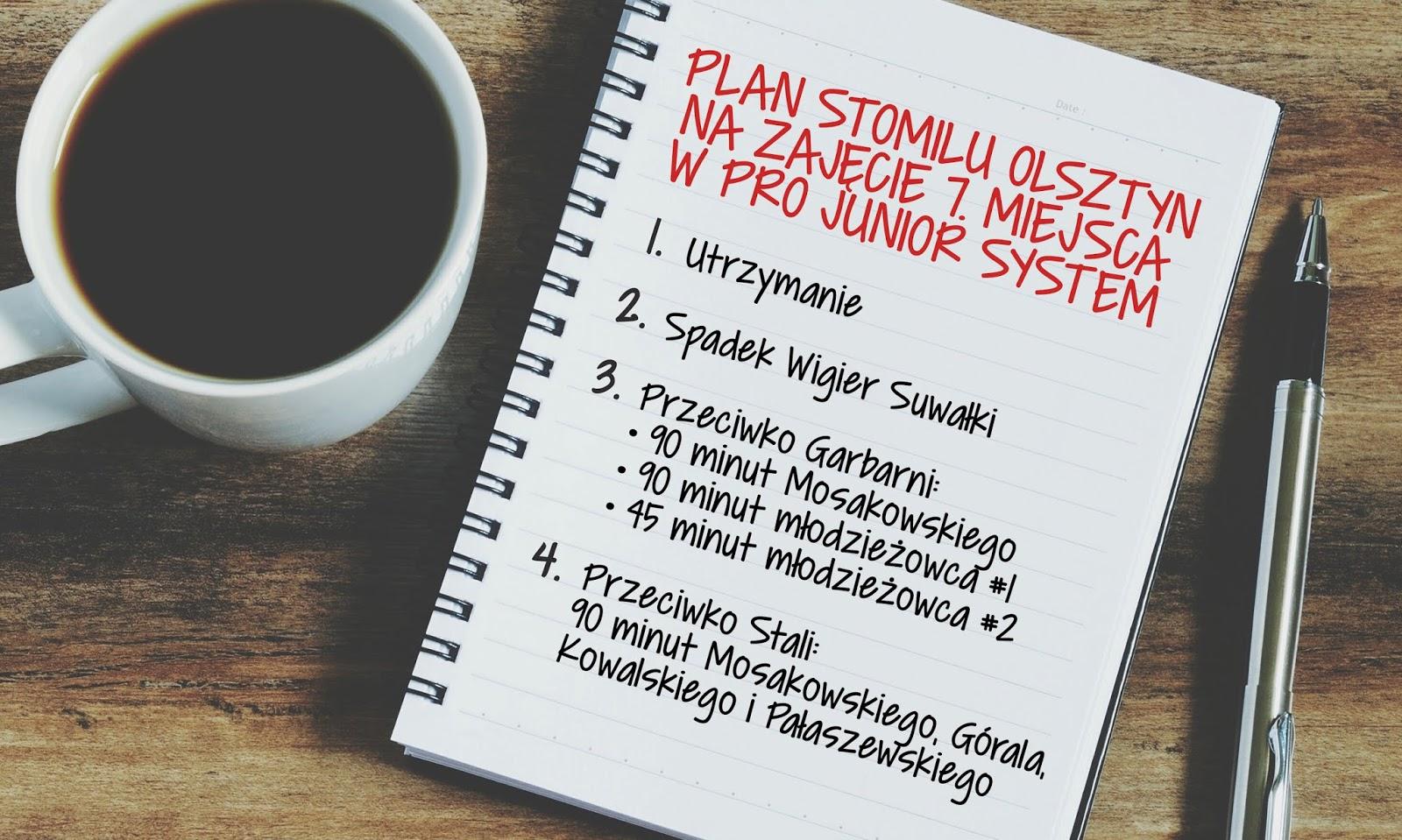 Plan Stomilu Olsztyn na zajęcie 7. miejsce w klasyfikacji Pro Junior System 2018/19