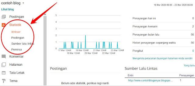 Statistik-bawaan-blogger