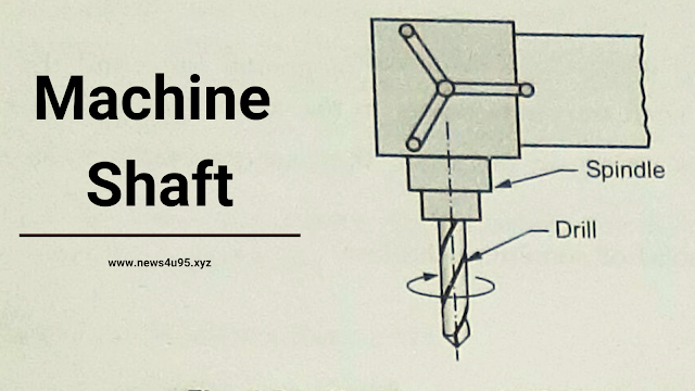 machine shaft
