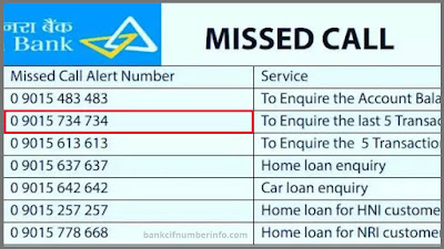 Missed call to get Canara Bank Mini Statement