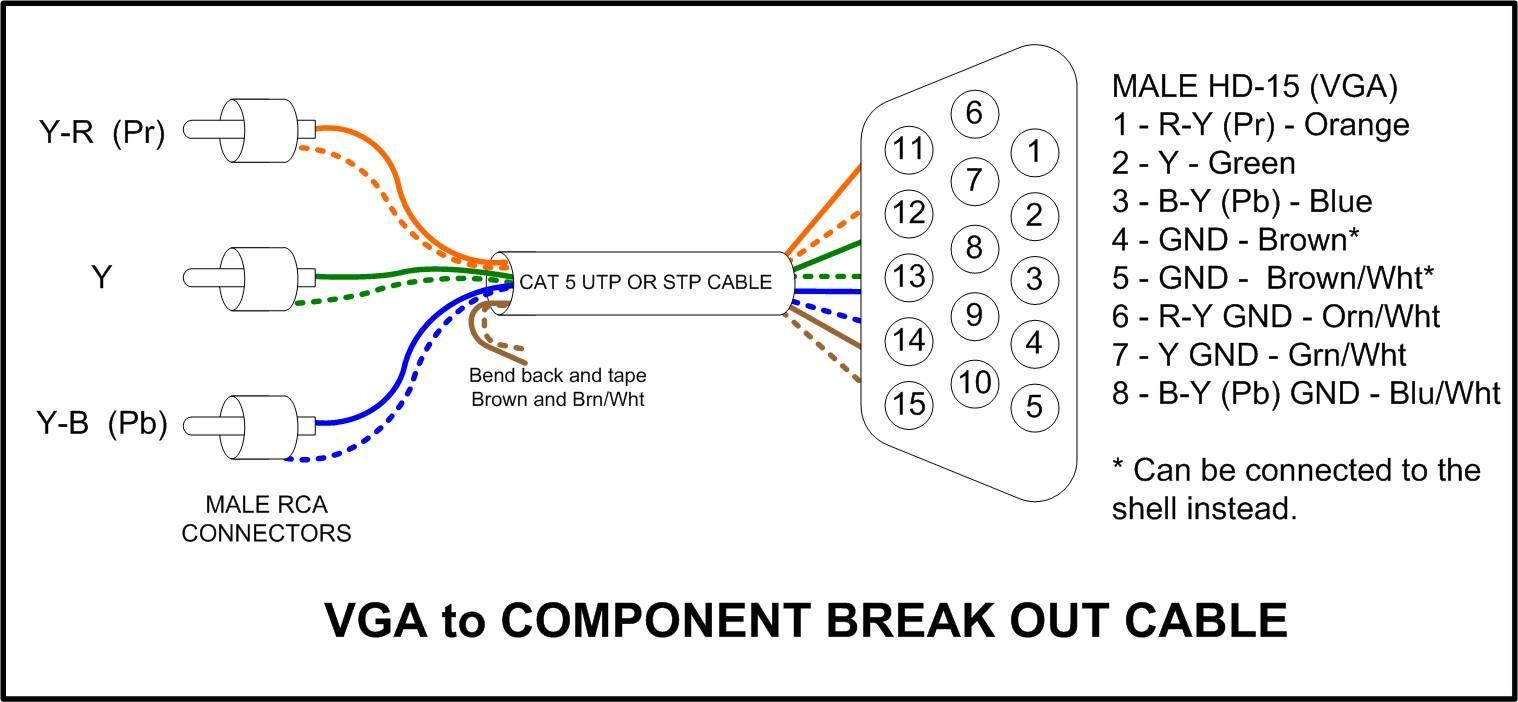 Vga To Rca Video Wiring Diagram Vga Home Wiring Diagrams – Rca Jack Wiring Diagram