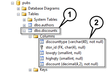 Ado.net Retrieve Table Schema