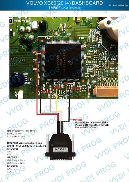 VOLVO XC60 2014 DASHBOARD 1M80F