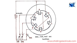 Working Principle Of Stepper Motor