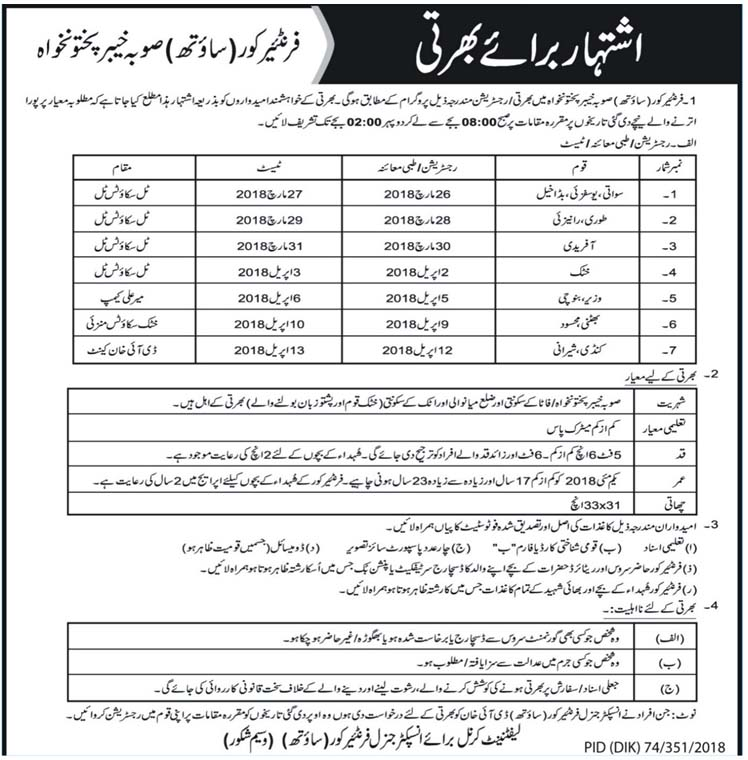 Frontier Core Jobs in Khyber Pakhtunkhwa 2018