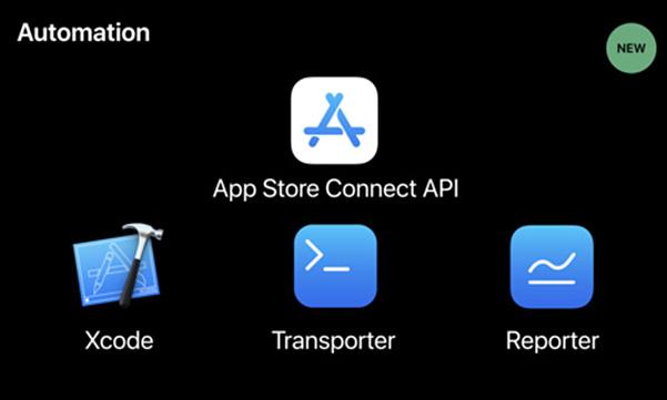 Apple New App Store Connect API Capabilities