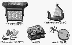 Yangqin - Yueqin