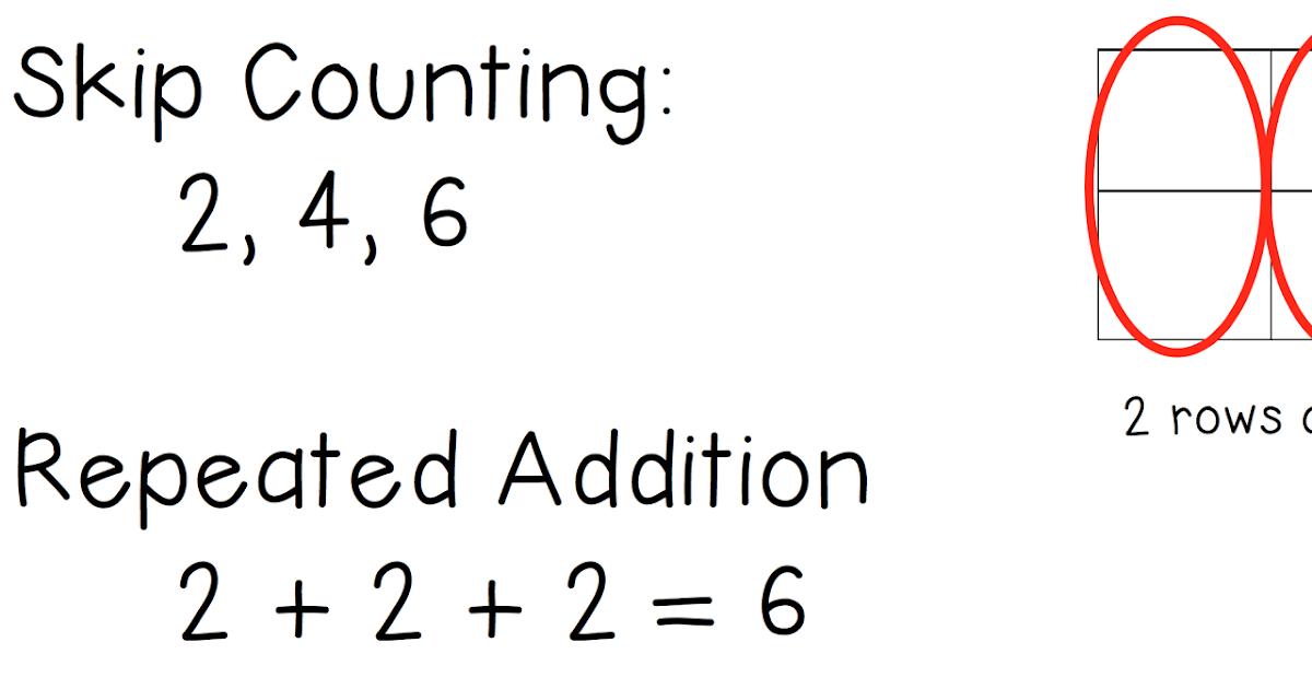 Mrs. Schlichter's Math Blog: Multiplication: Conceptual