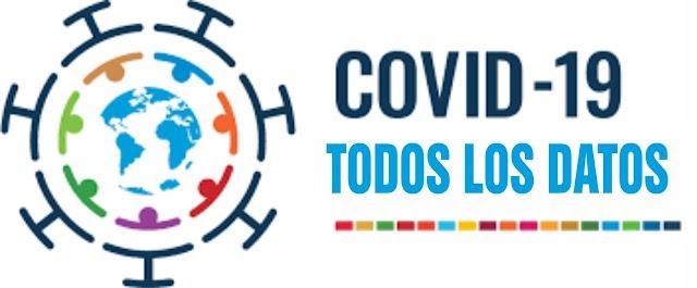COVID-19. Todos los datos