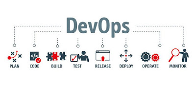 free Udemy course to learn DevOps