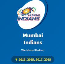 Mumbai Indians Squad