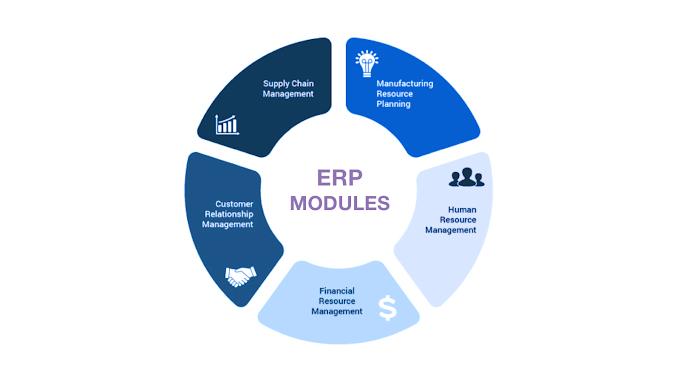Pengaruh Keberhasilan Implementasi ERP Terhadap Keunggulan Bersaing Perusahaan