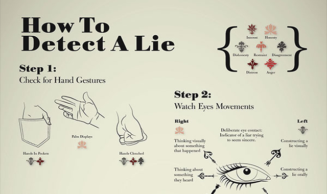 How To Detect A Lie #Infographic