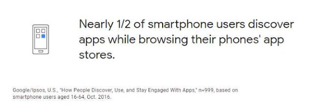 smartphone user mobile application discovery statistics app store