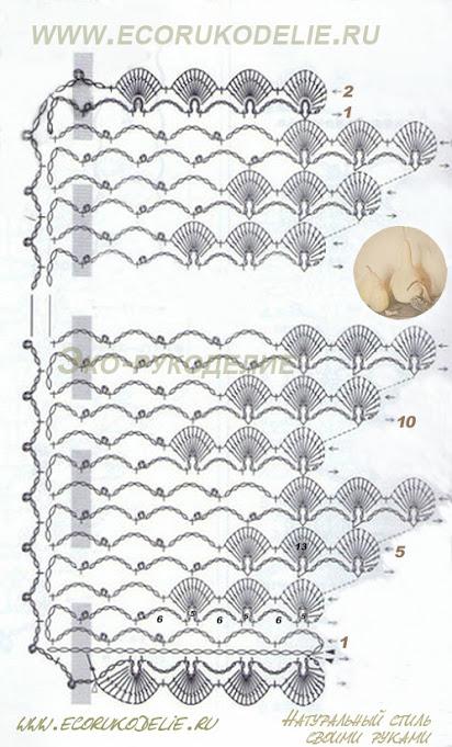 схема воротничка крючком