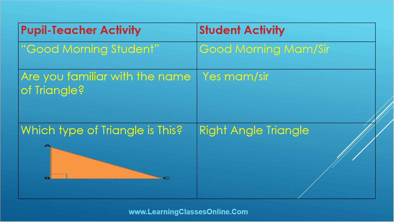 trigonometry lesson plan for math ppt in english