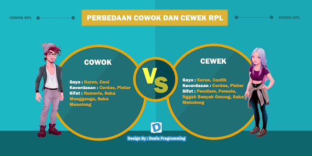 Perbedaan Cowok dan Cewek RPL By Dunia Programming