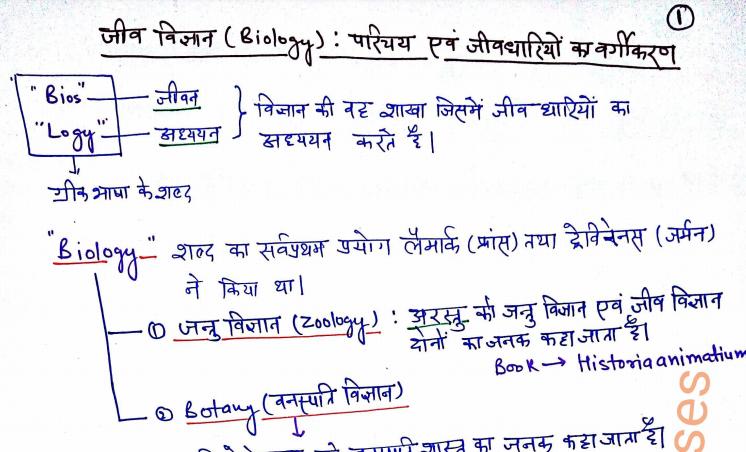 Download Biology Handwritten Notes in Hindi PDF